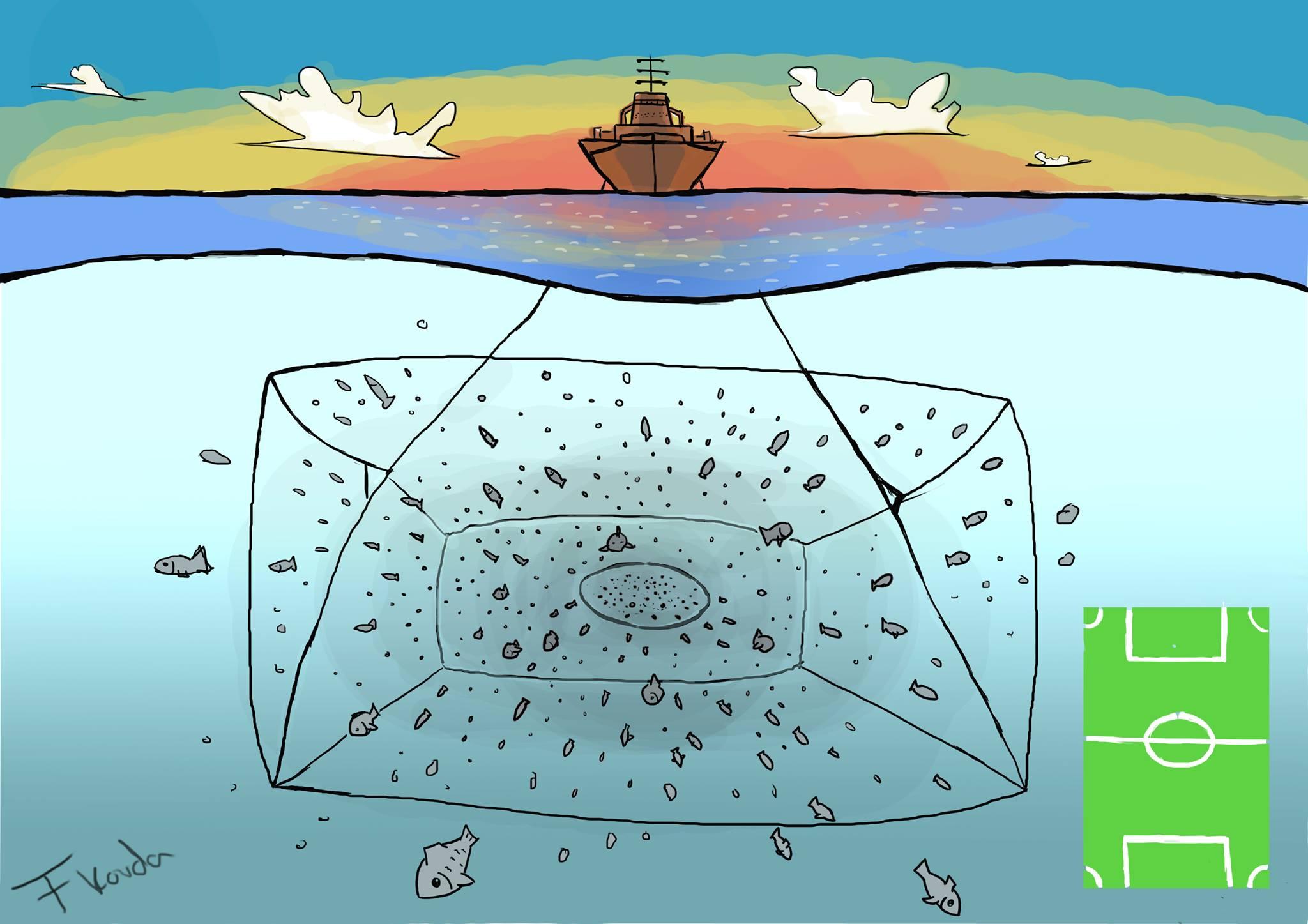 Schleppnetze, Trawlnets