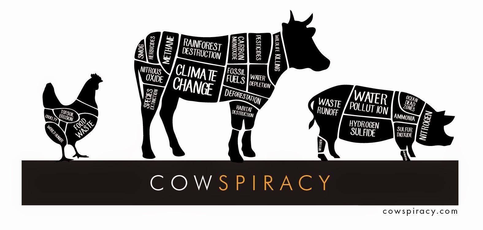 www.cowspiracy.com