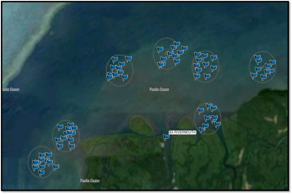 Fiji, Fieldwork, Ba river, ISATEC, Shark Project